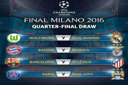 Definidos los cuartos de final de la Champions League - Quadratín ...