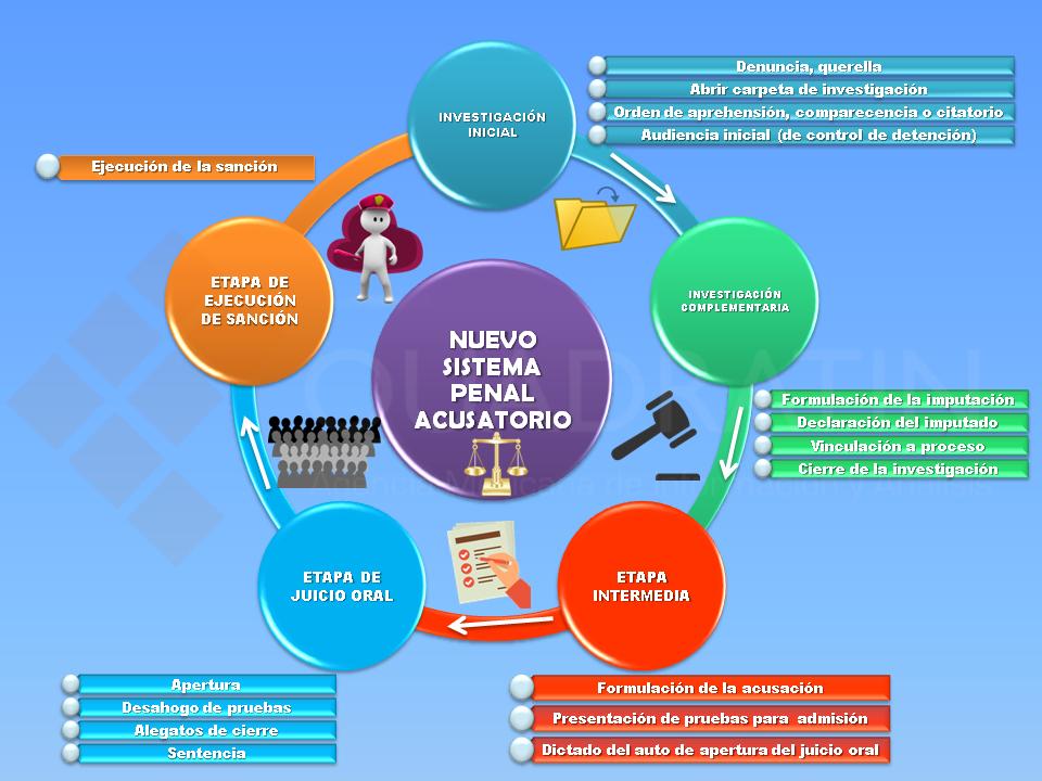 infografiasistemapenal1