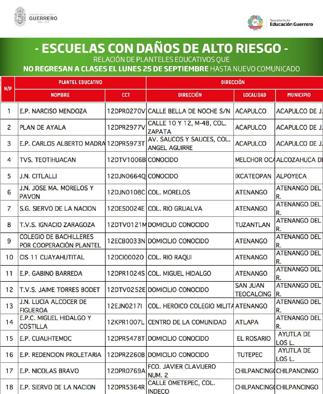 Reanudan clases este lunes en Guerrero, excepto en 100 escuelas ...